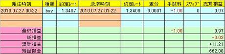 2010-07-27(FXDD2).JPG