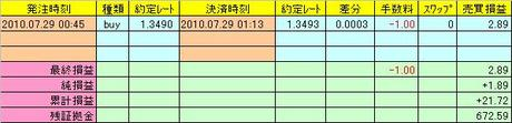 2010-07-29(FXDD2).JPG