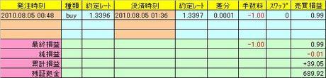 2010-08-05(FXDD2).JPG
