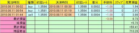 2010-08-11(FXDD2).JPG