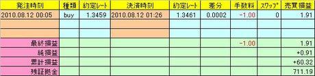 2010-08-12(FXDD2).JPG