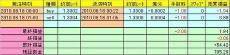 2010-08-18(FXDD2).JPG