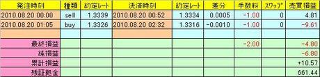 2010-08-20(FXDD2).JPG