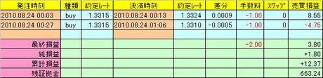2010-08-24(FXDD2).JPG