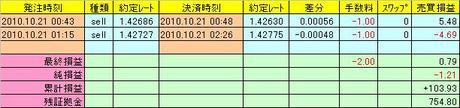 2010-10-21(FXDD2).JPG