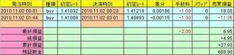 2010-11-02(FXDD2).JPG
