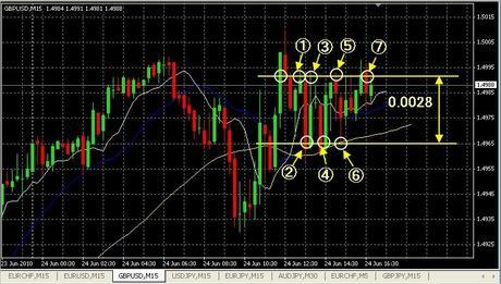 2010-6-24(GBP-USD)GR.JPG