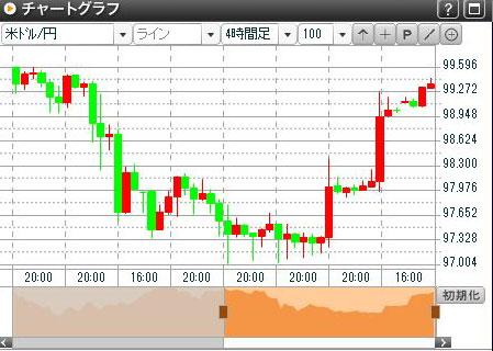 FX-chart20130506.jpg